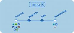 Naples Metro Line 6