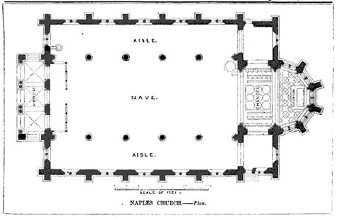 Christ Church Naples Plan - The Builder, Volume 21, Oct 24, 1863